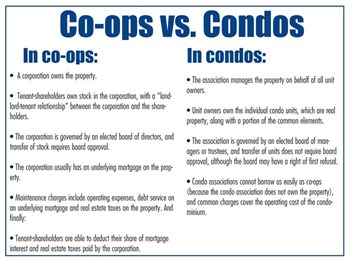 Explaining Common Condo And Co Op Budget Terminology In The